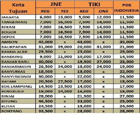 Daftar Barang Antik Di Indonesia ongkos kirim on air store inc