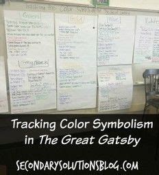 searching for symbolism in the great gatsby answers color symbolism in the great gatsby literature