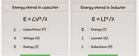 how to calculate energy stored in capacitor indicator elec eng world