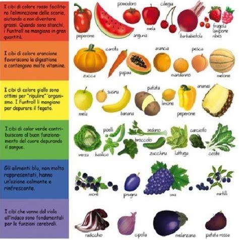 alimentazione e gotta dieta di prevenzione di gotta