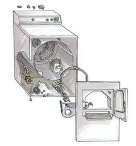 Ge Clothes Dryer Parts Kenmore Electric Dryer Heating Element Wiring Diagram