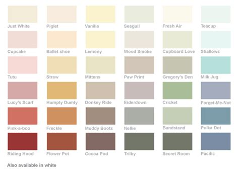 Independent Kitchen Designer by Earthborn Paints