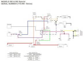 wiring diagram for kohler 22hp get free image about