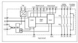 pnoz x3 pilz safety relays original supply us 170 00 256 00 safety relays pilz pilz gmbh