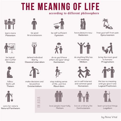 the meaning of 11 different views on the meaning of