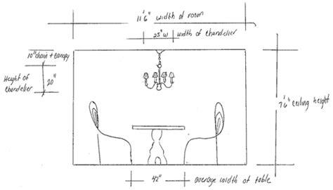 size  dining room  dinette chandelier