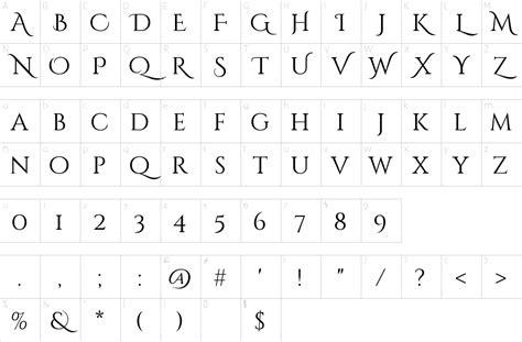 cinzel decorative font free cinzel decorative font 1001 free fonts