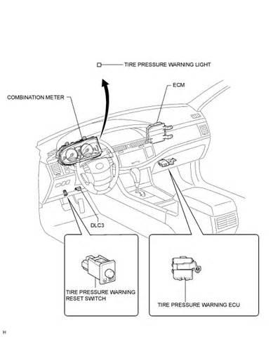 Reset Tire Pressure Light by Check Light Pressure Tire Toyota