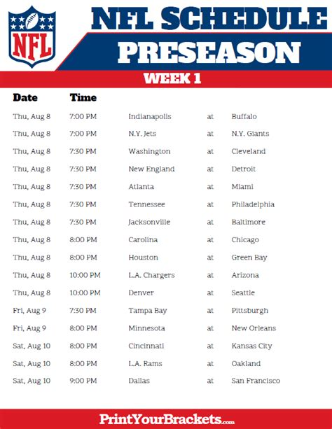 Nfl Playoff Schedule And Times 2019