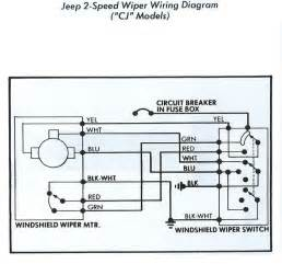 1983 jeep cj5 wiring diagram get free image about wiring