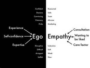 Desk Advertising Ego Vs Empathy The Challenges Of A Ux Designer