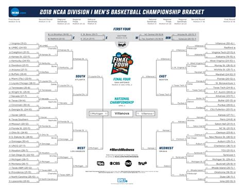 xm printable schedule 2018 ncaa tournament bracket scores results for final four