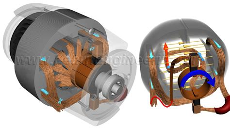 what does motor how do universal motors work