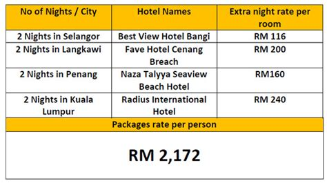 Standard Company Vacation Package For Mba by Tour Package Standard Alfafa Travel