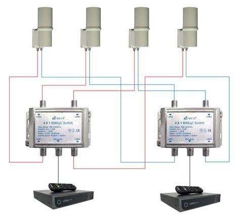 Lnb Skyview Parabola Ku Band Output 4 Receiver explorasi konfigurasi perangkat antena parabola 2