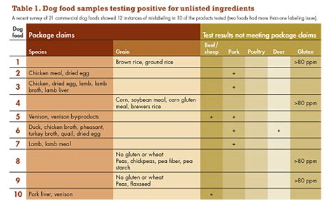 Table Food For Dogs by Cavalierhealth Org