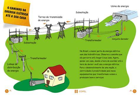 o que e capacitor de energia eletrica de onde vem a energia que n 243 s usamos abem atividade bimestral de estudo do meio