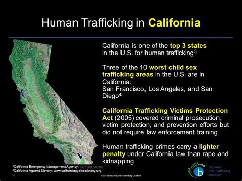 what is human trafficking ppt download