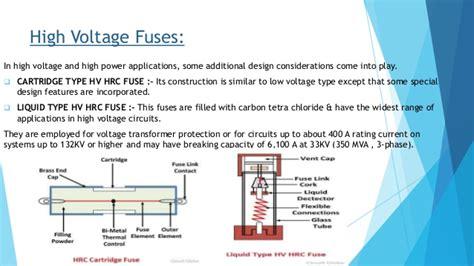 high voltage fuse construction high voltage fuse test techniques