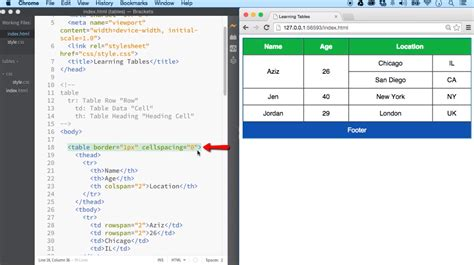 Simple Html Table Table All About Creating Simple To Complex Html Tables