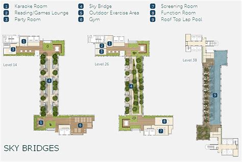 the gardens at bishan floor plan sky habitat review propertyguru singapore