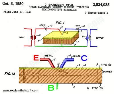 transistor how it works how do transistors work explain that stuff