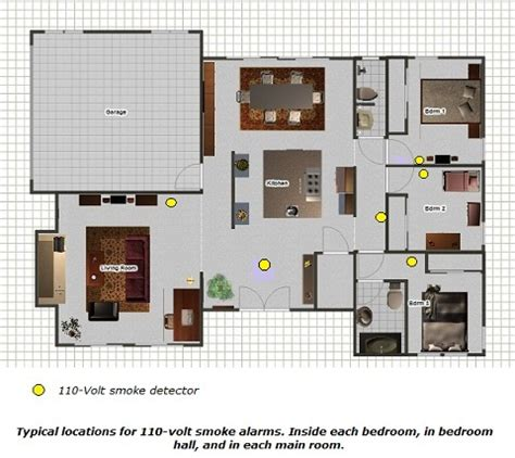 smoke detector location in bedroom smoke alarm placement for home security systems
