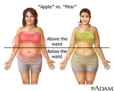large apple body and round face over 50 hairstyle weight control and diet penn state hershey medical center