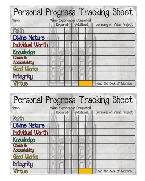Young Women S Lesson Ideas Personal Progress Goal Setting Activity Personal Goal Tracker Template