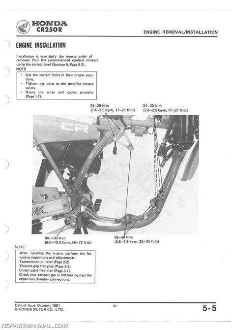 xr600r wiring diagram 10 switch box diagram wiring diagram