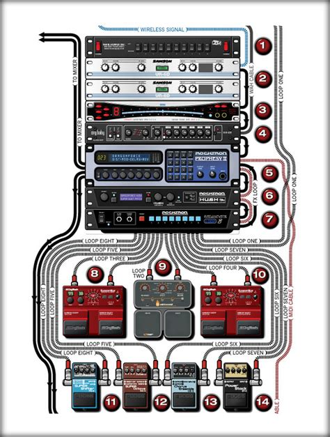 guitar pedal stereo wiring diagram guitar effects chain