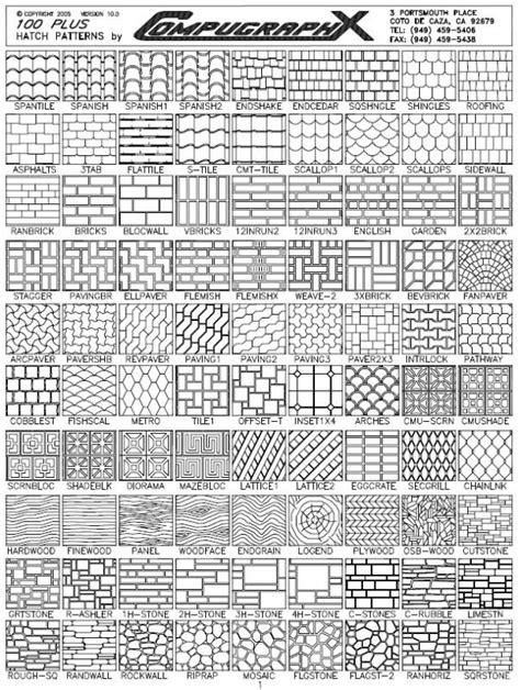 pattern cad download autocad hatch patterns 100 plus hatch patterns