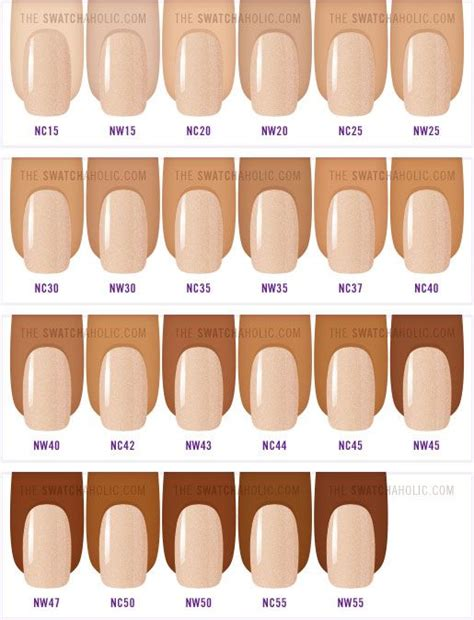 mac foundation color chart can we just use this scale for skin tone how to tell what