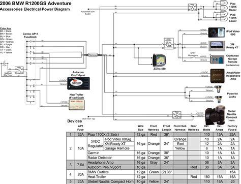 bmw r1150r wiring diagrams 2006 wiring diagrams wiring