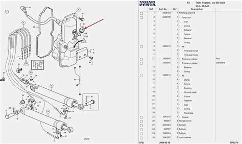 volvo penta outdrive wiring diagram  sx parts