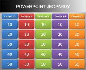 Jeopardy Ppt Template Blank Cpanj Info Jeopardy Template Powerpoint With Sound