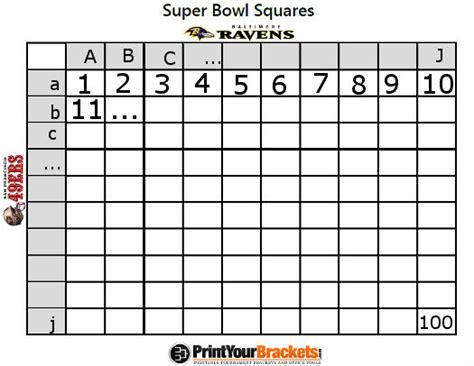 bowl 50 squares template best photos of fifty square grid 50 square football pool