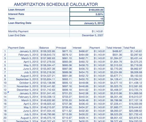 amortization table calculator amortization schedule calculator 2 0 for numbers free