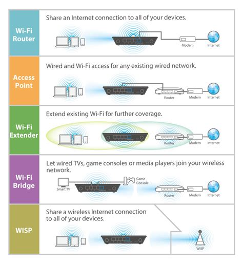 edimax wireless routers      wi fi