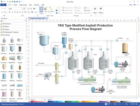 p id diagram software software like visio 28 images best 3 mind mapping