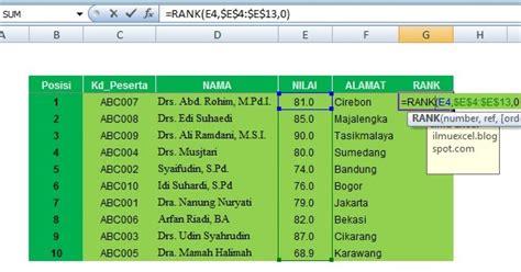 cara membuat ranking di excel pedasgila blogspot com membuat ranking di excel dengan