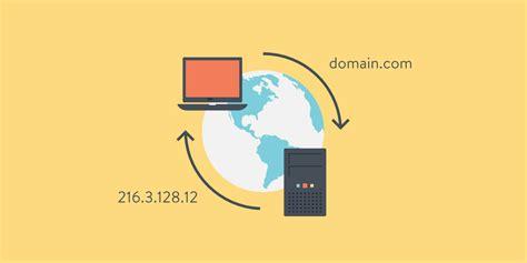 dns sistema de nomes de dominio explicado
