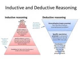 Deductive Argument Essay by Deductive Reasoning Essay
