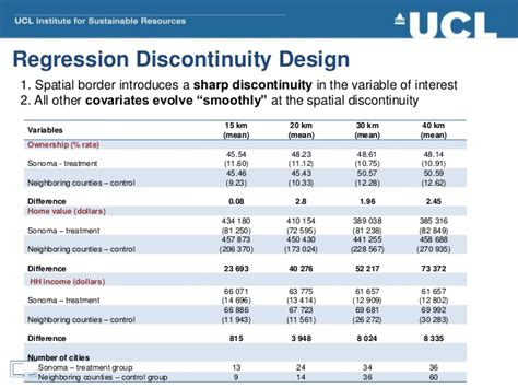 Regression Discontinuity Design Natural Experiment   can the us keep the pace a natural experiment in
