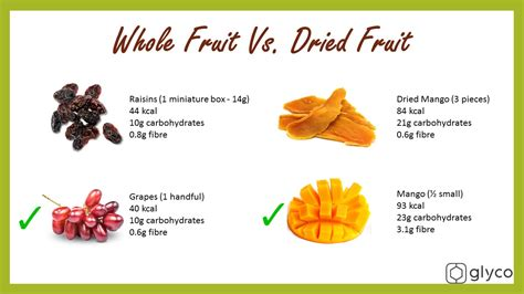 fruit vs fruits can i eat fruit if i diabetes yes glycoleap