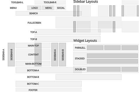 yootheme grid layout layouts