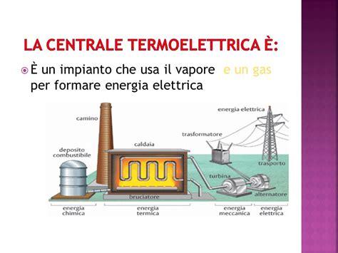 centrali termoelettriche ppt scaricare centrale termoelettrica ppt scaricare