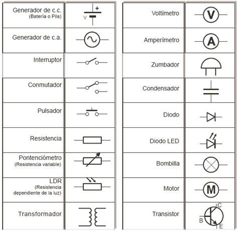 simbolos electricos basicos simbolos electricos tattoo design bild