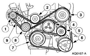 Fan Belt Untuk Mazda 2 N N Escape alldatadiy 2001 ford zx2 l4 2 0l dohc vin 3