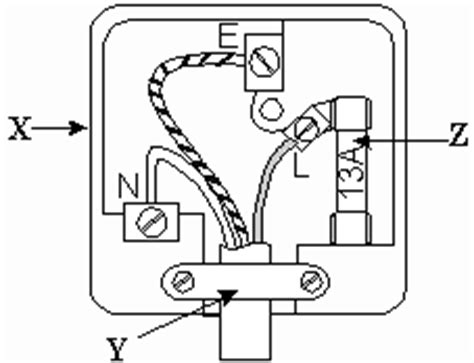 electrical conductors gcse mains gcse circuits
